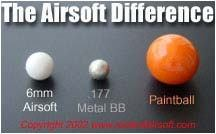 airsoft's BB and paintball by size